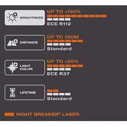 2x H1 NIGHT BREAKER LASER 55W 64150NL-HCB P14.5s