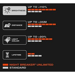 2 x H4 NIGHT BREAKER® UNLIMITED OSRAM