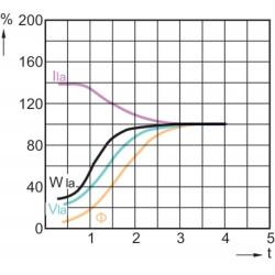 1x MHN-TD 70W/730 RX7s 1CT/12