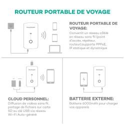 Card Reader, RAVPower Filehub NAS Router wireless portatile, batteria esterna 6000mAh
