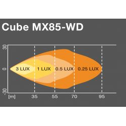 LEDriving OSRAM MX85-WD CUBE - LEDDL101-WD