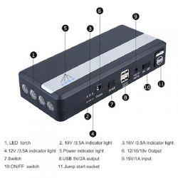 Jump Starter 1400Ah + Integrated Inflator - Battery Backup